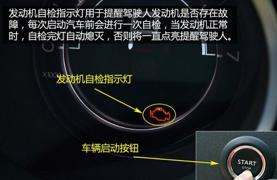 汽车指示灯图解二:机油压力指示灯指示的含义-汽车指示灯图解一 汽