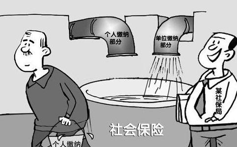 杭州社保缴费比例是多少