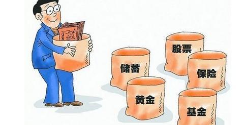 三,银行理财产品   投资风险:风险小于股票和基金.