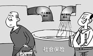 杭州社保缴费标准是什么
