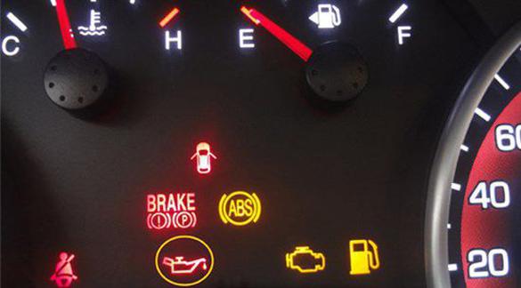 汽车仪表盘图标 看图标了解怎么用高清图片